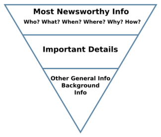 400px-Inverted_pyramid_2.svg